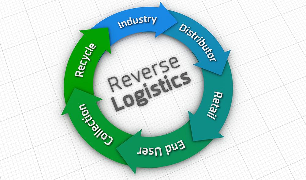 Τα Reverse Logistics δεν αποτελούν πλέον μια δεύτερη σκέψη της Εφοδιαστικής Αλυσίδας