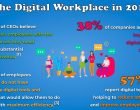9 Ways the Internet Has Changed the Workplace (6/9)