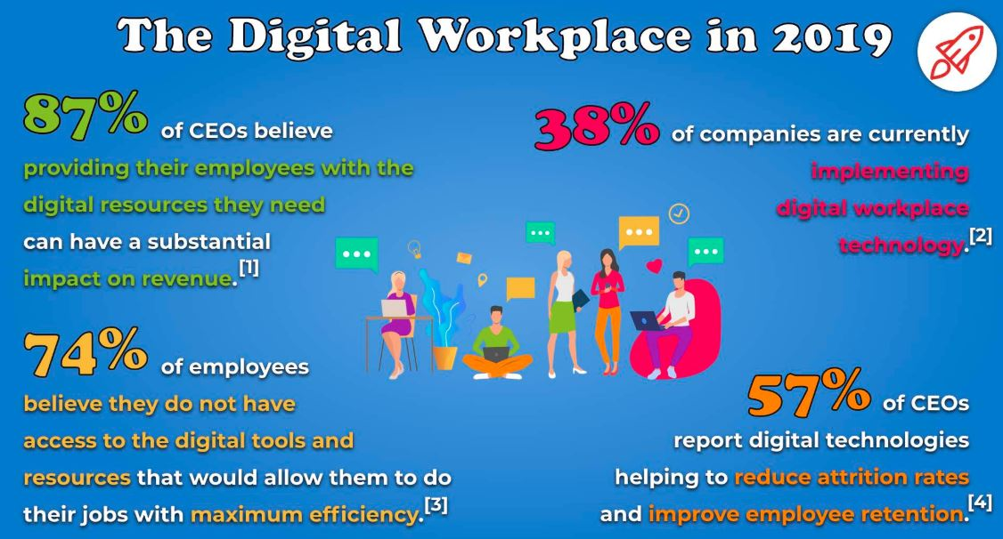 9 Ways the Internet Has Changed the Workplace (1/2)